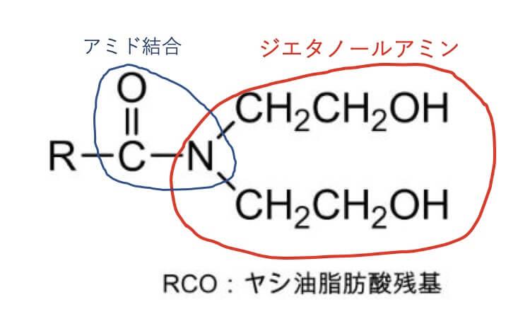 コカミドDEA(ヤシ油ジエタノールアミン)の構造の説明