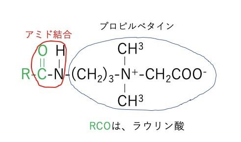 ラウラミドプロピルベタインの構造 と アミド結合の説明