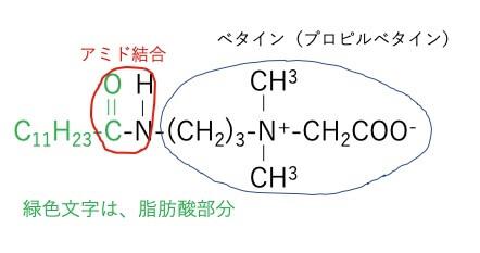 コカミドプロピルベタイン 構造式