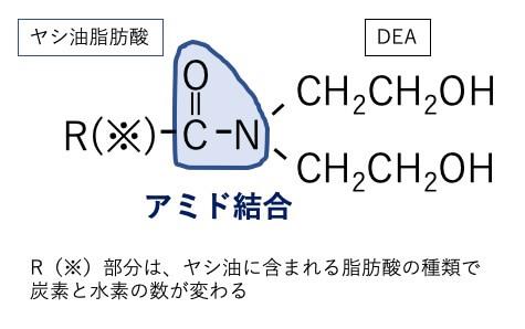 コカミドDEA 構造式 アミド結合部分 強調図