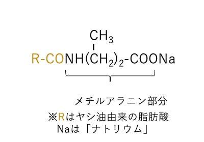 ココイルメチルアラニンNa 構造式