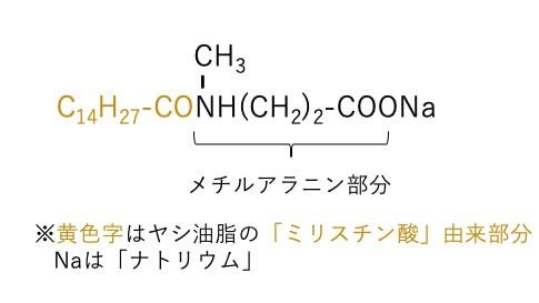 ミリストイルメチルアラニンNa 構造式